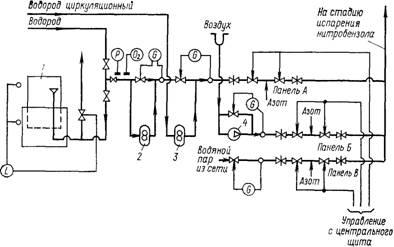 Схема газодувного отделения производства анилина