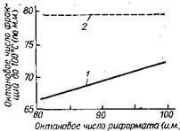 Зависимость октанового числа фракции до 100 °С (до и после селективного гидрокрекинга н-парафинов) от октанового числа риформатов