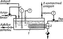 Схема поверхностного испарения нитробензола