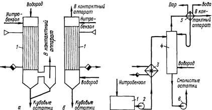 Схема испарения нитробензола в колонном аппарате