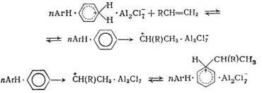 Реакция алкилирования бензола олефинами в присутствии хлорида алюминия