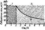Влияние содержания серы и кальция на стойкость сталей к водородному растрескиванию