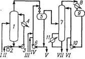 Принципиальная технологическая схема процесса Димерсол производства гексенов