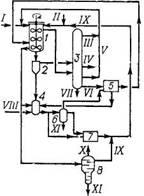 Принципиальная технологическая схема димеризации и содимеризации олефинов на диспергированном щедочнометаллическом катализаторе по методу фирмы Shell (вариант с реактором с мешалкой)