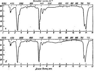 ИК-спектры циглеровского полиэтилена (а) и полиметилена (б)