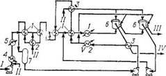 Принципиальная технологическая схема отделений кристаллизации и фильтрования установок депарафинизации масел (обезмасливания гачей)
