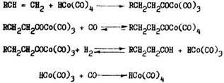 механизм реакции оксосинтеза