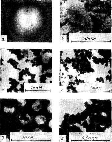 Электронограммы и электронномикроскопические снимки рутениевых катализаторов