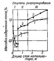 Распределение кокса по слою катализатора КР-106 после длительной работы при равных температурах на входе в реакторы