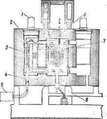 Высокотемпературный атомный   реактор   с  топливными элементами  шарообразной   формы   из   графита