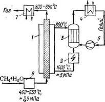 Опытная установка с трубчатым реактором для конверсии метана (EVA) при исследовательской атомной установке фирмы Julich