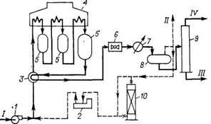 Технологическая схема установки каталитического риформинга со стационарным слоем катализатора и длительными межрегенерационными циклами