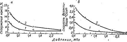 Зависимость скорости дезактивации катализатора КР-108 и количества отлагающегося на нем кокса от давления