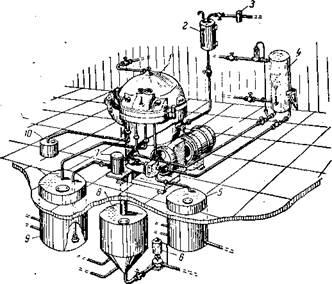 Технологическая схема сепаратора СЦС-3