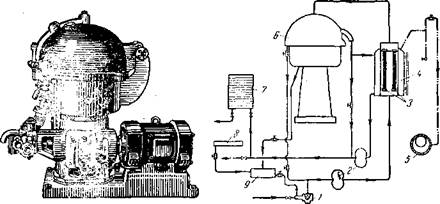Сепаратор СЦ-3, Схема вакуумного сепаратора, ПСМ1-3000