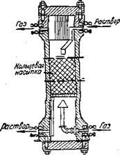 Скруббер для очистки азотоводородной смеси (р = 120 am)