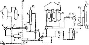 Принципиальная схема установки каталитического риформинга со стационарным слоем катализатора и длительными межрегенерационными циклами