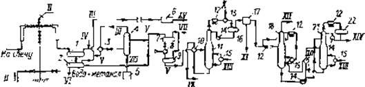 Принципиальная схема низкотемпературной сепарации газа и стабилизации конденсата