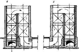 Воздухоподогреватель конструкции Башоргэнергонефть с расположением секций 1-4 по направлению движения воздуха (а) и по направлению движения топочных газов
