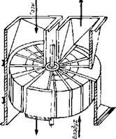 Принципиальная схема регенеративного вращающегося воздухоподогревателя