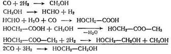 В присутствии марганец- и хромсодержащих катализаторов тоже образуются смеси многоатомных спиртов