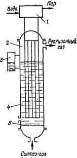 Агрегат для синтеза Фишера — Тропша в жидкой фазе