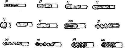 Асбесто-металлические прокладки