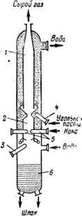 Газогенератор для способа Bi—Gas