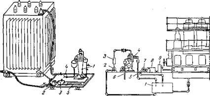 Схема включения сверхцентрифуги для очистки масла в трансформаторе, Схема включения сепаратора в смазочную систему стационарного двигателя