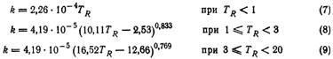 Зависимость коэффициента теплопроводности водорода [k, в Дж(c-см2К)] от температуры при атмосферном давлении