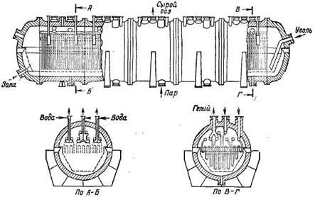 Промышленный аллотермический газогенератор для газификации угля водяным паром