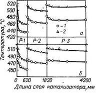 Изменение температуры по длине слоя катализатора в реакторах Р-1, Р-2, Р-3