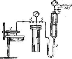 Схема комбинированной установки для работы с жидкостями и газами под сверхвысоким давлением