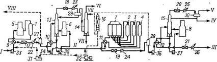 Технологическая схема установки ЛЧ-35-11/1000
