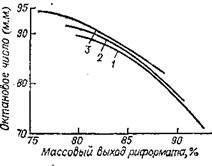 Зависимость октанового числа (м. м.) риформата от его выхода при массовом содержании хлора в катализаторе КР-108