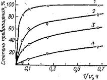 Зависимость степени превращения углеводорода от условного времени контакта при 460 °С