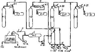 Схема приготовления и подачи ингибитора ВНХ-1 на установке ЭЛОУ-АВТ-2