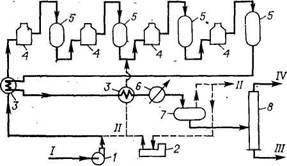 Технологическая схема установки магнаформинг