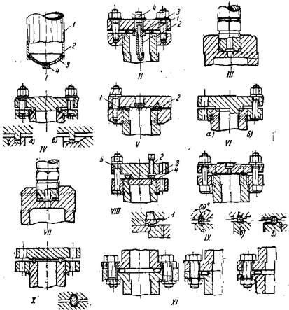 Затворы и соединения аппаратов и трубопроводов