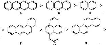 влиянии строения ароматических углеводородов на скорость их гидрирования